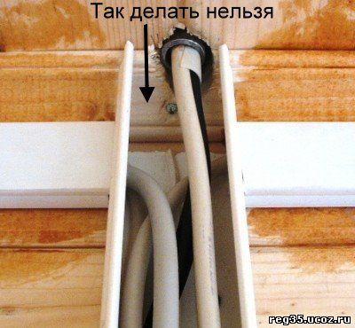 Монтаж кабеля по сгораемым