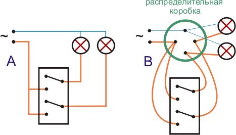провода методом прозвонки