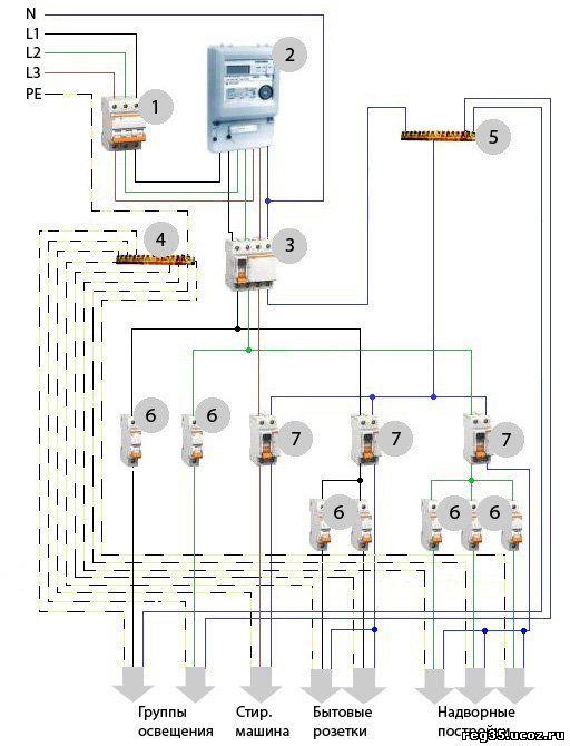 Электрическая схема щита для жилого частного дома 481