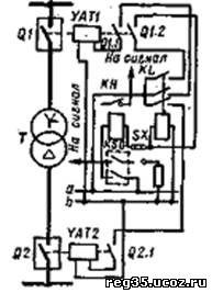 Схема газовой защиты трансформатора