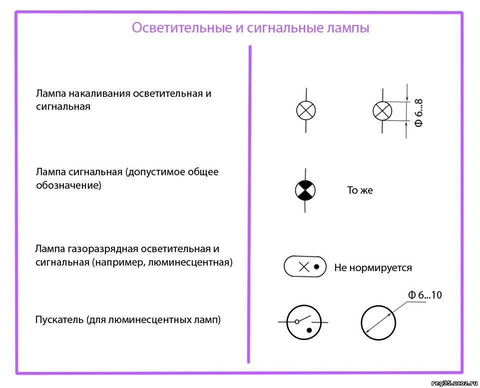 Условные обозначения электрических схем освещение